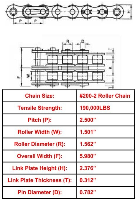 Riveted 1-1//2 Roller Width HKK RC200R2A ANSI 200 Double Strand Roller Chain 2-1//2 Pitch 1.562 Roller Diameter Carbon Steel 10 Foot Length