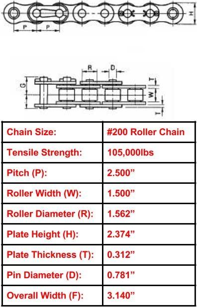 200 Roller Chain 10ft Box