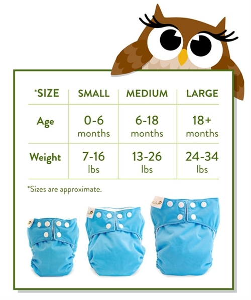 Image result for diaper sizes chart by age
