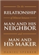On the Relationship of Mitzvot Between Man and His Neighbor and Man and His Maker