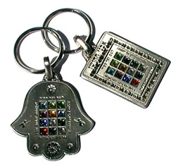 Travel Blessing Key Chain
