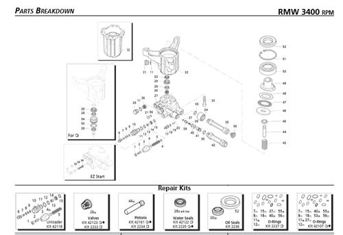 Rmw2 5g25d Pump From Annovi Reverberi The Rmw2 5g25d Pump