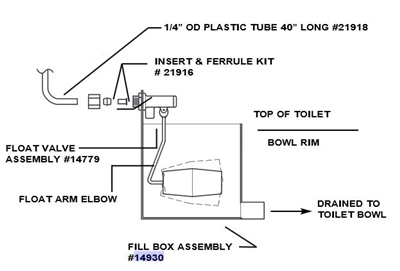 Metcraft 14930 Fill Box Assembly