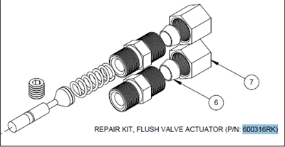 Willoughby 600316RK FLUSH VALVE ACTUATOR REPAIR KIT