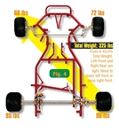 SCALE & ALIGN YOUR KART (Video)