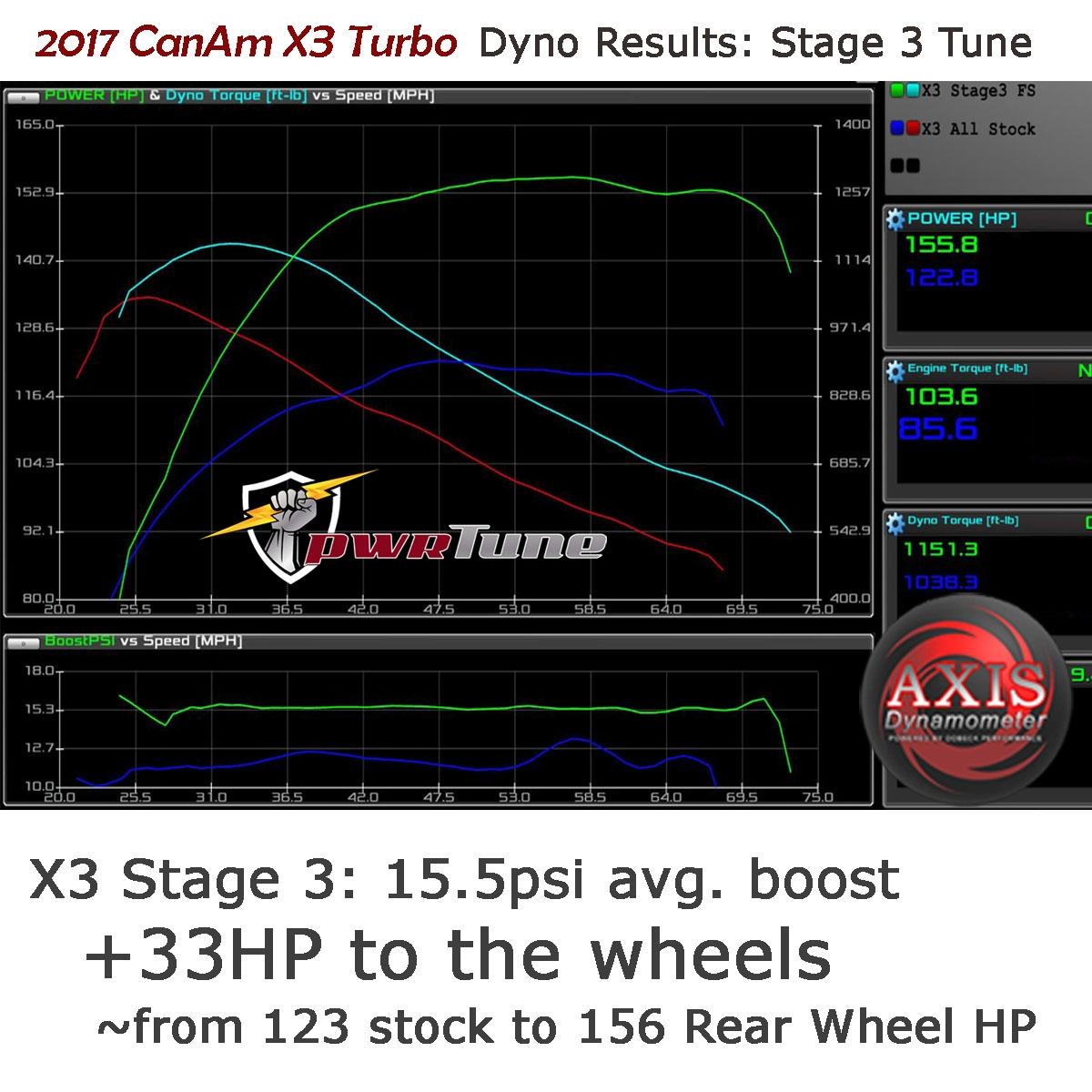 PWRTUNE Power Vision PV3 2017 X3 Turbo