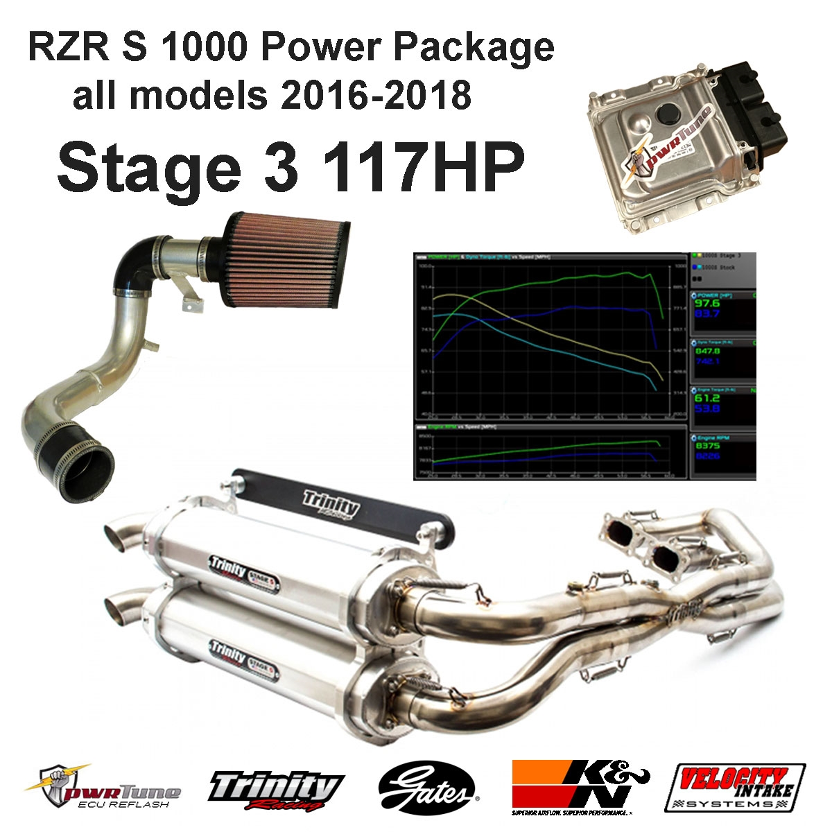 pwrTune ECU Reflash Polaris RZR S 1000 Trinity Stage 3 Package