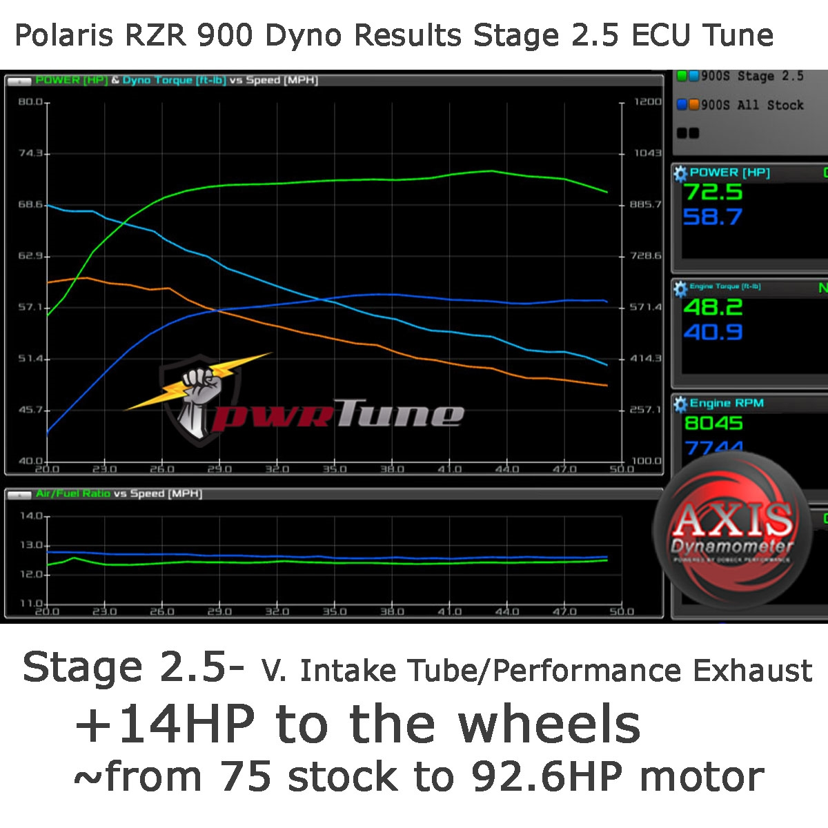 700a9a442e pwrTune ECU Performance reflash tuning for Polaris RZR 900 S 900S ...