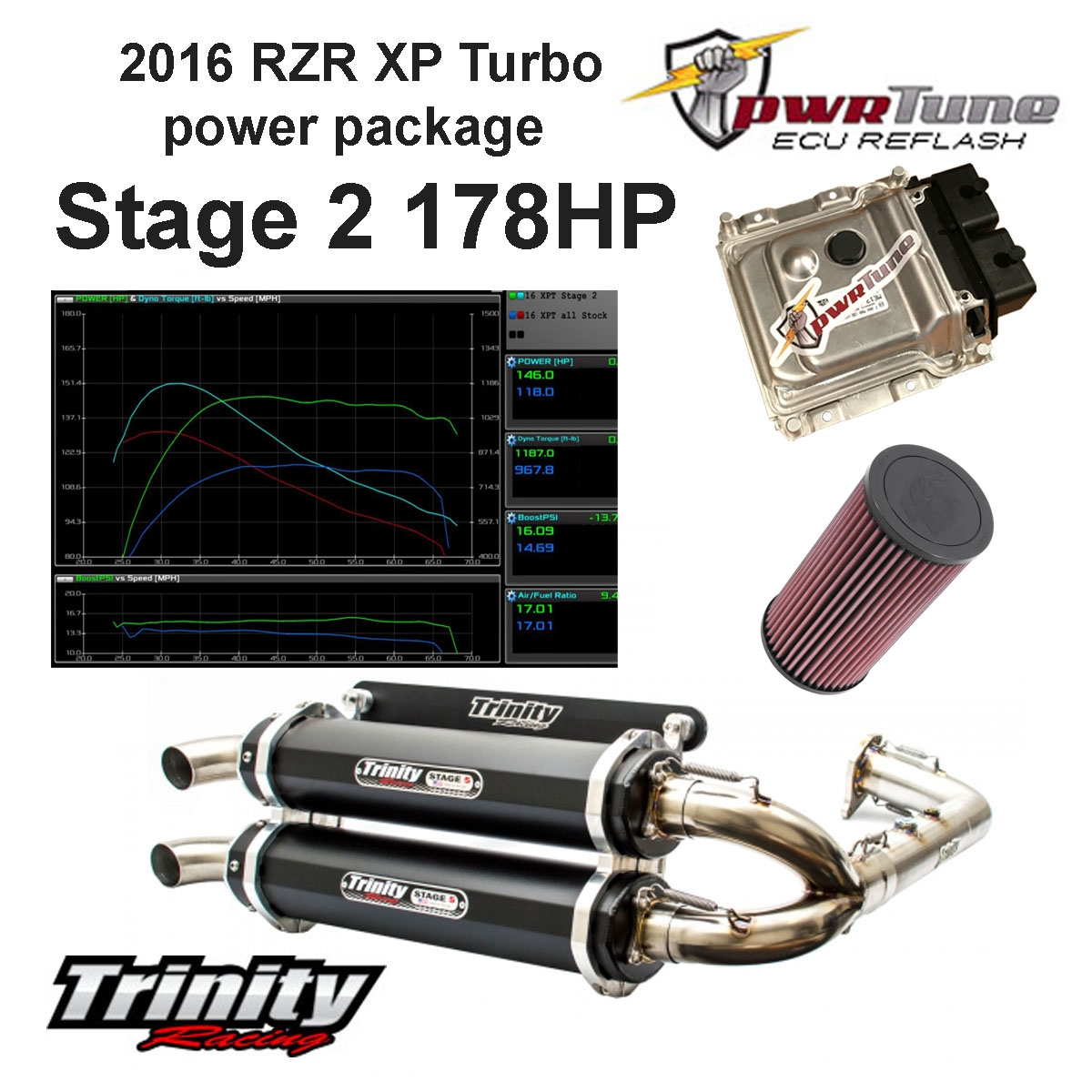 Stage 2 Performance Package XP Turbo 2016 Full Exhaust