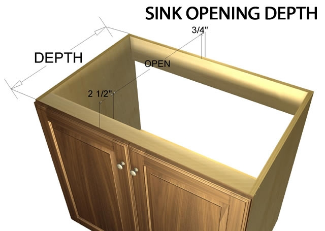 2 Door And 1 Bottom Drawer SINK Base Cabinet ...