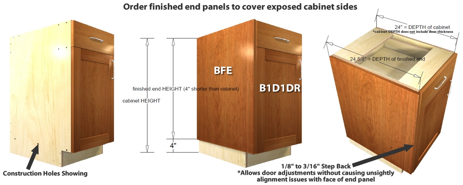 Base Cabinet End Panels and Fillers