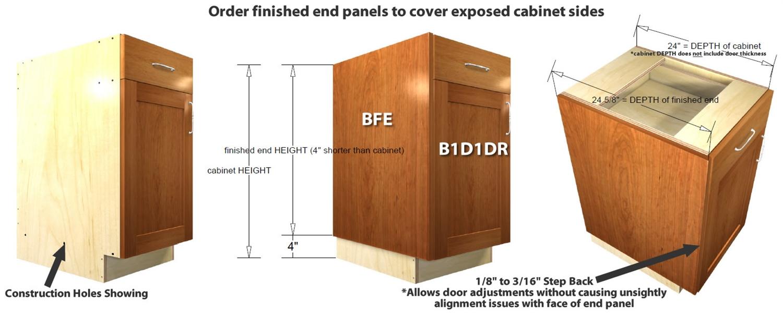 Kitchen Base Finished End Panels