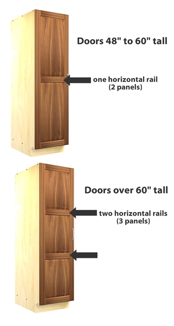 2 Door Pantry Tall Cabinet