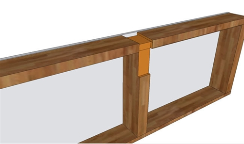 Countertop Support Brackets for center levered ...