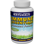 Immune System Boosters | Strengthening Your Immune System | Natural Immune Booster