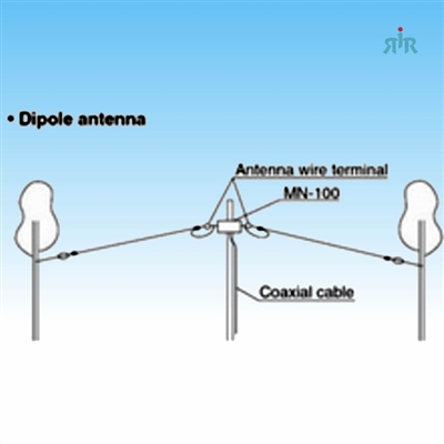 ICOM MN100 Professional Antenna Dipole, 1.5 to 30 MHz with Matcher Box