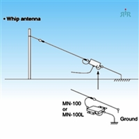 Antenna long wire, HF  1.5 to 30MHz with matcher box.