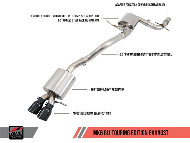 AWE Touring Edition Exhaust for MK6 GLI 2.0T - MK6 Jetta 1.8T