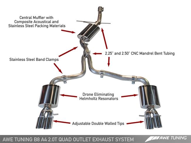 Agency Power Carbon Fiber Rear Diffuser Audi B8 A4 S-Line | S4