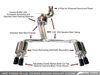 AWE Tuning S5 4.2L Touring Edition Exhaust System