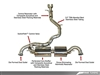 AWE Tuning TT RS SwitchPath Exhaust System