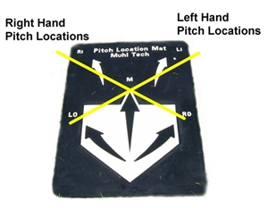 Muhl Pitch Location Mat