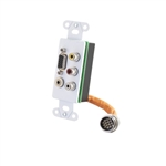 RAPIDRUN DECORA WP HD15+3.5+3RCA (RYW); Part no: 60022