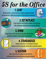 5S Lean Poster Sort Set-in-place shine standardize sustain