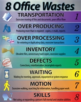 8 Wastes Office