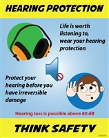 Hearing Protection Safety