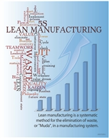 Lean Manufacturing Poster