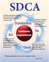 SDCA (STANDARDIZE, DO, CHECK AND ACT)