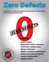 Zero Defect Quality Poster