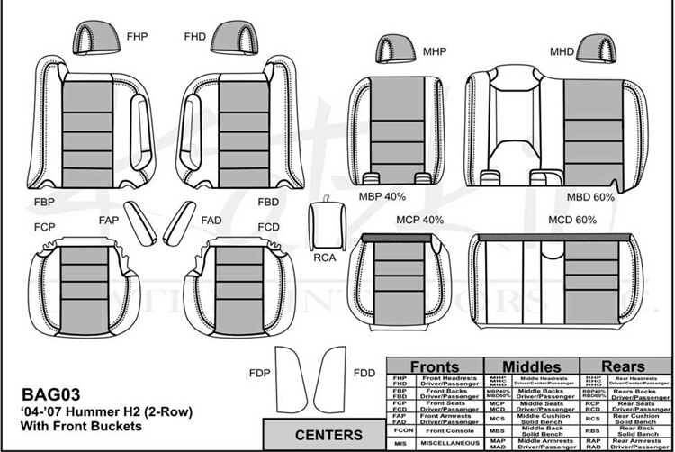 Hummer H2 Katzkin Leather Seat Upholstery (without third