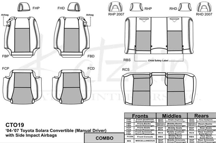 Power Seats Wiring Diagram For 2004 Mitsubishi Endeavor Simple Rhonewiretoday: 2004 Mitsubishi Endeavor Window Wiring Diagram At Gmaili.net