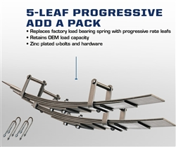 Carli Suspension - Dodge 5 Leaf Add-A-Pack