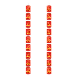 Plan for 2022, the year of the TIGER.