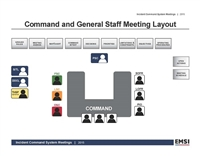 Meeting Room Layouts