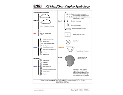 ICS Map/Chart Display Symbology Poster
