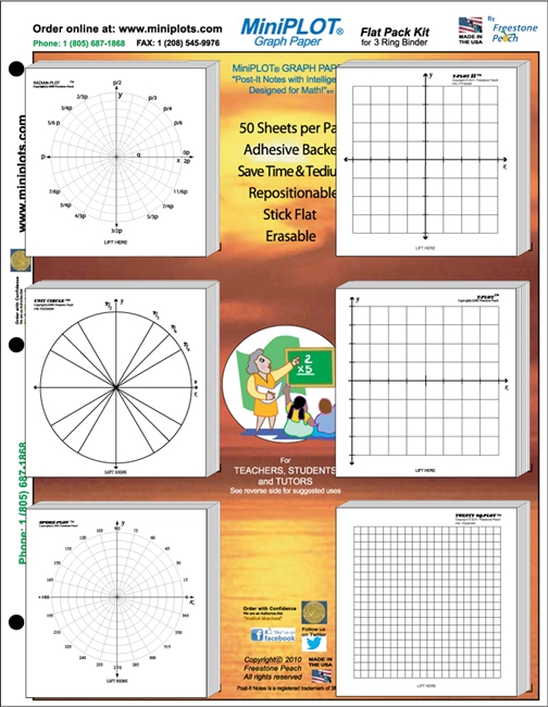 Trigonometry Graphing Kit