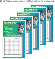 L-PLOT II Multipack: 100 Pads