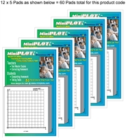 L-PLOT II Multipack: 60 Pads