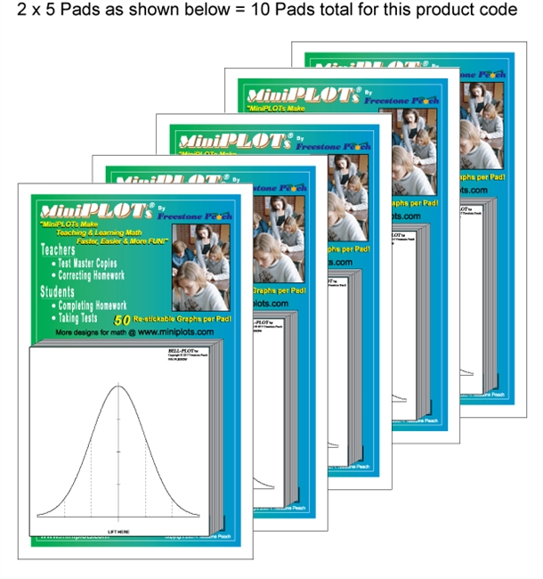 Libra-PLOT Multipack: 10 Pads