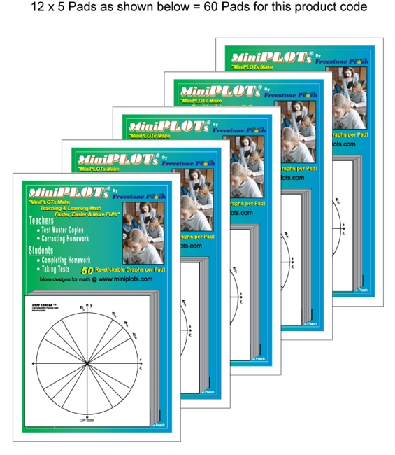 Unit Circle-PLOT Multipack: 60 Pads
