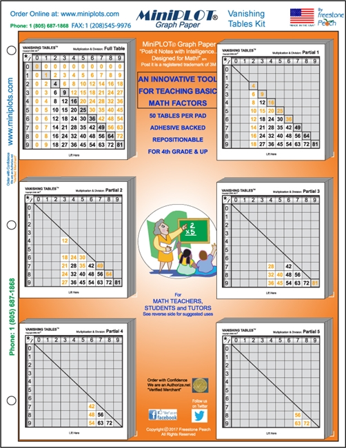 Vanishing Tables Teaching Kit (Multiplication & Division Factors)