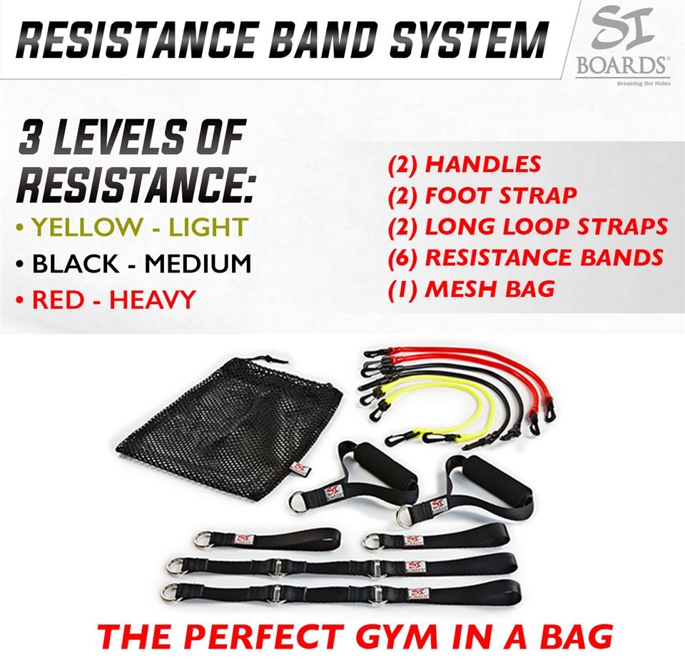 ca28e7cb271a Si Boards Gym in a Bag