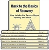 Back to the Basics of Recovery (14 Book Pack)