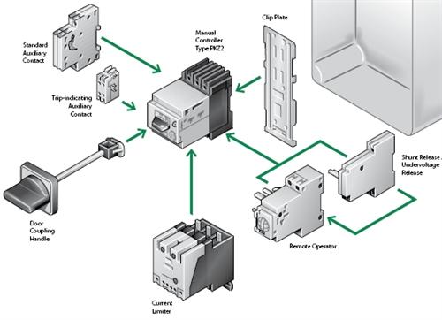 PKZ2 ZM 25 3?1360756014 moeller pkz2 motor starter with interchangeable zm 25 pkz2 trip module  at mifinder.co