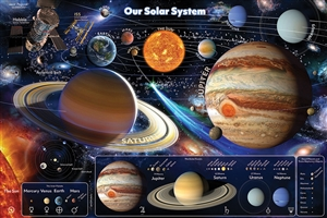 Floor Puzzle Our Solar System jigsaw puzzle by Cobble Hill Puzzle Co.