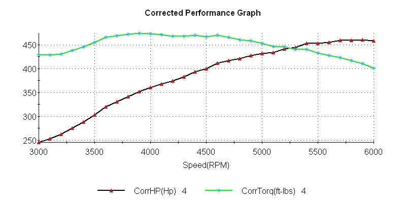 Chevy LQ4 60L Base Engine 460HP Crate Engine – Lq4 6.0 Engine Diagram